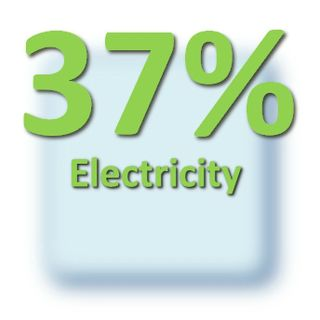 37 Electricity