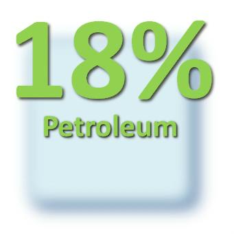 18 Petroleum